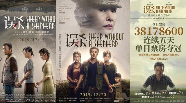 2019 Chinese Box Office Rankings What China
